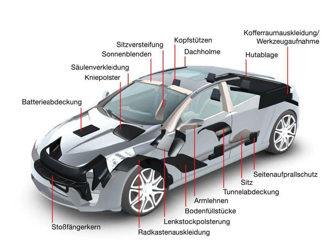 Einsatz von EPP-Produkten im Bereich Automotive | EPP-Forum Bayreuth