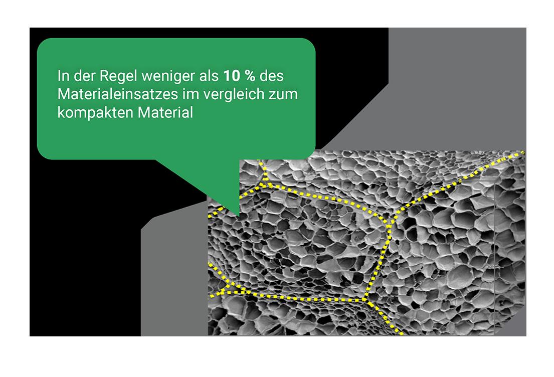 Materialeinsatz von expandiertem Polypropylen | EPP-Forum Bayreuth